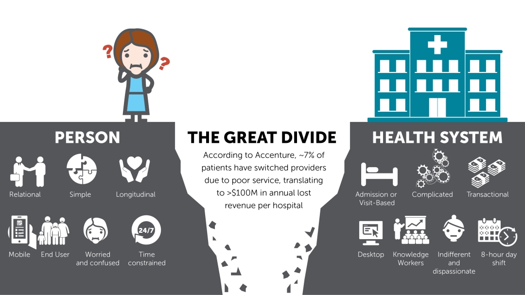 sci_great_divide_blog_graphic_750x422-LI
